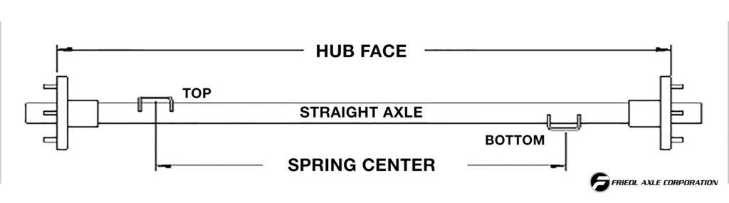 straight-axle