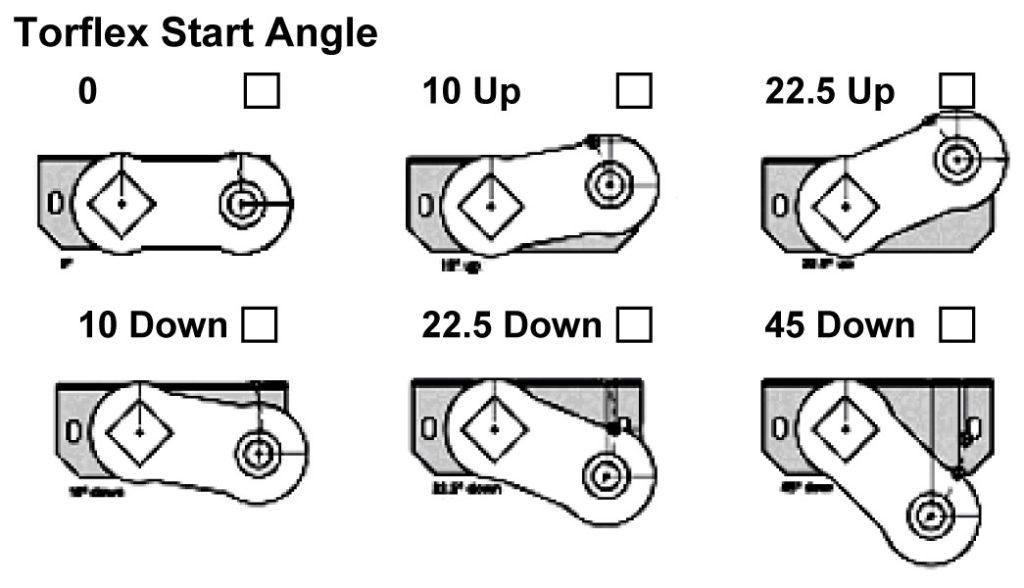 torflex-angle